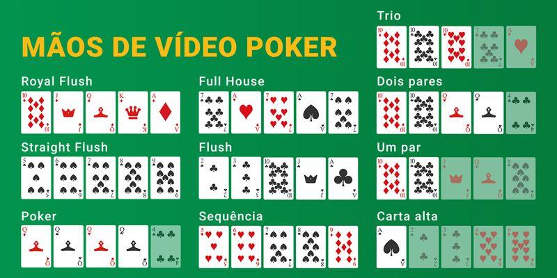 Mãos e pagamentos no Vídeo Poker