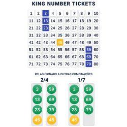 king number ticket